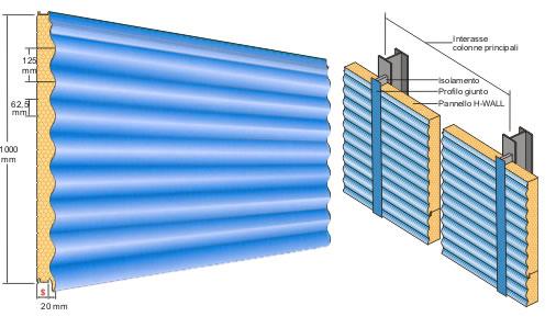 Pannelli coibentati per pareti interne awesome srl nella for Pannelli coibentati per pareti prezzi